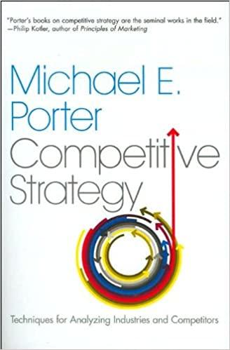 Porters Competative Strategy